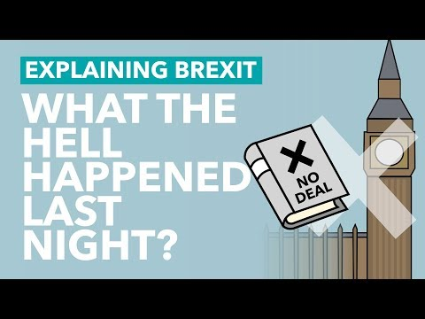 MP's Reject a No Deal Brexit - Brexit Explained