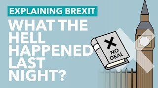 MPs Reject a No Deal Brexit - Brexit Explained