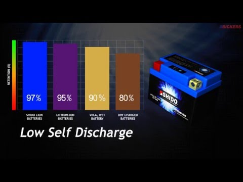 Shido Lithium Ion Batteries - High-Tech Battery