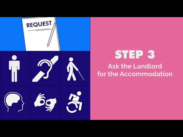 Legal Aid of NC Fair Housing Project -  How to Request a Reasonable Accommodations