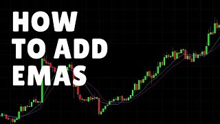 Adding EMAs (Exponential Moving Averages) to Your Chart