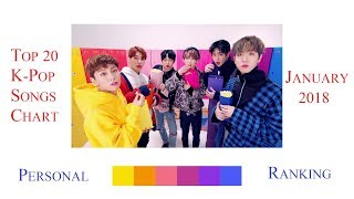 Top 20 K-Pop Songs Chart - January 2018 | CheeYoung95