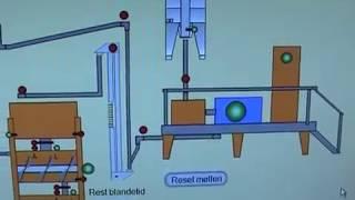 Male-/blandeanlæg til fremstilling af hjemmeblandet foder
