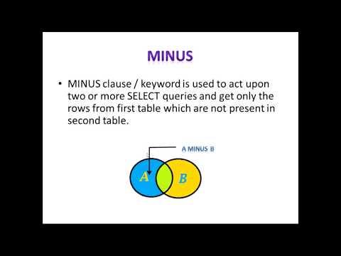 34. SQL MINUS And MINUS Vs LEFT JOIN