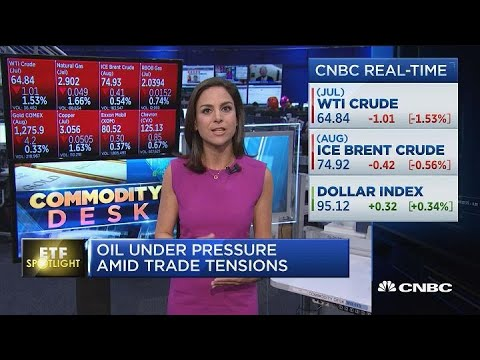 Oil and energy under pressure amid escalating trade tensions
