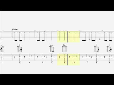 Vote No on : Guitar Tab