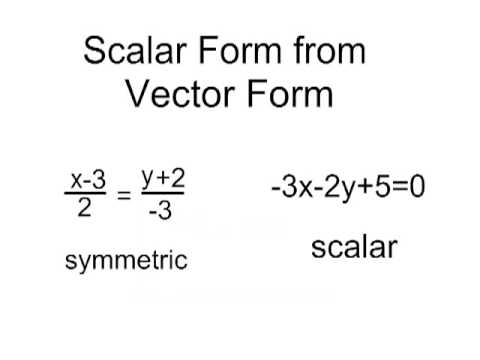 Converting to Scalar Form - YouTube