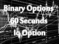 Binary Options  60 Seconds Trading Pattern Iq Option 2017