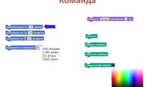 Середовище складання та виконання алгоритмів Scratch | Інформатика | 5 клас | Розділ 4