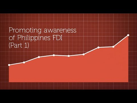 FDI_Part 1: What is Foreign Direct Investment (FDI)?