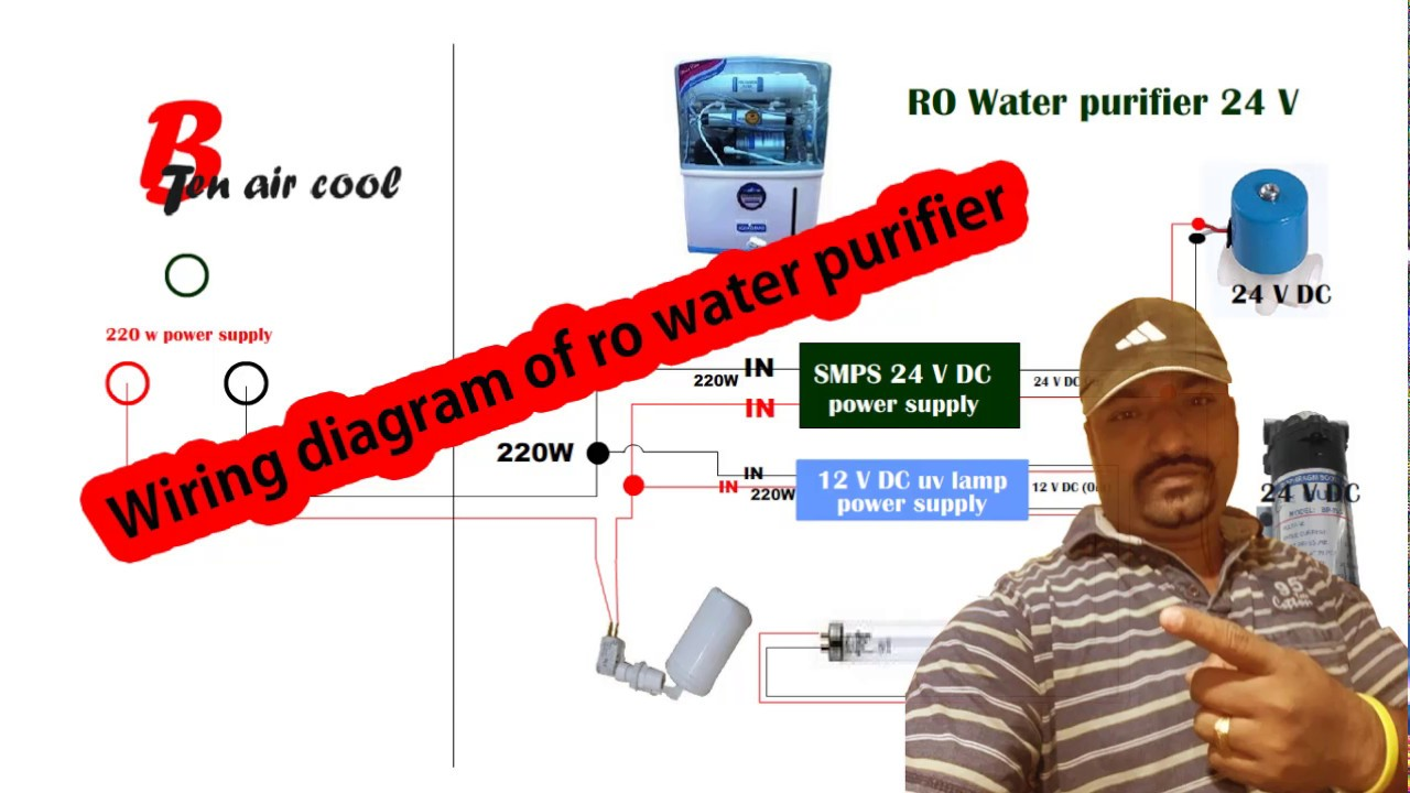 wiring diagram of ro water purifier Hindi  YouTube
