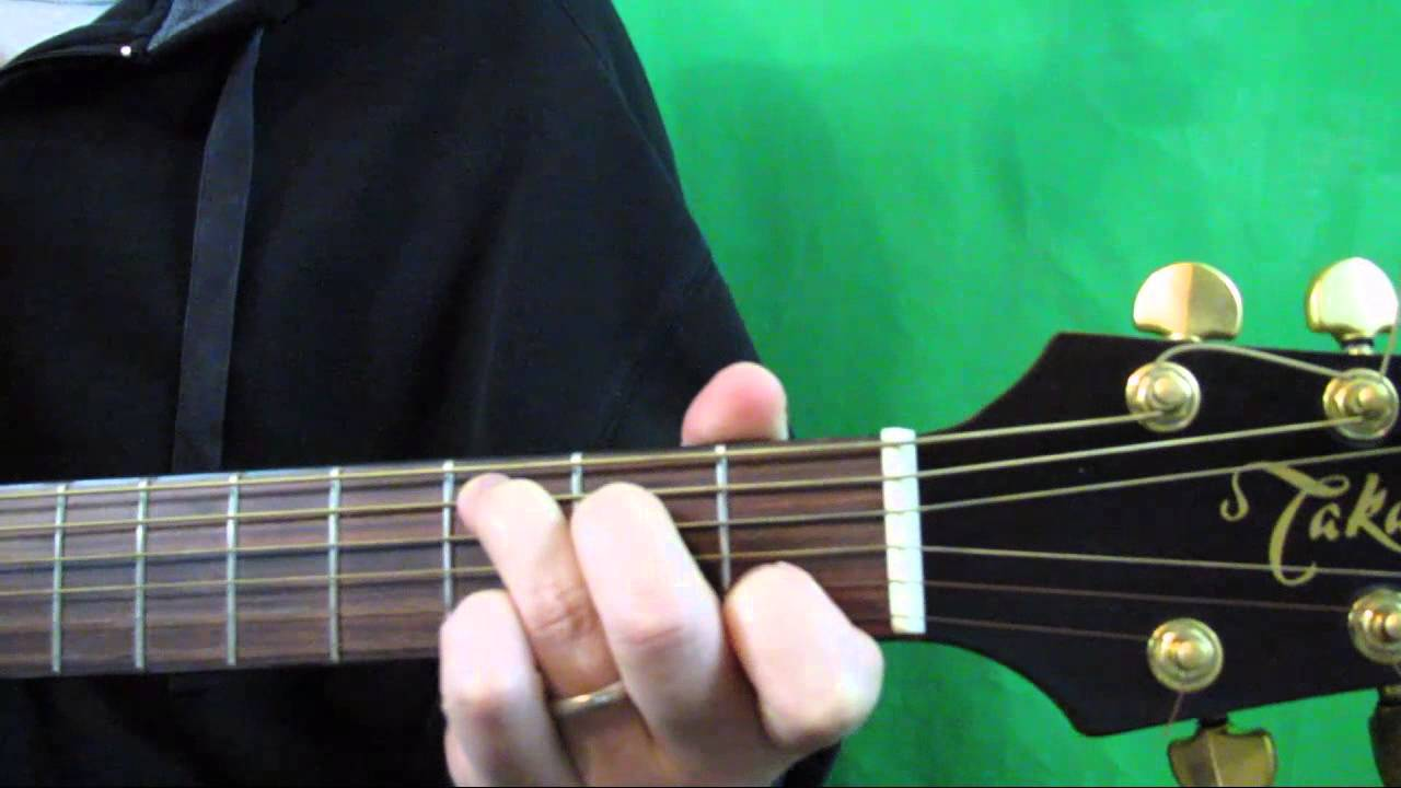 How To Play The C Major Chord On Guitar C Major Guitar Chord