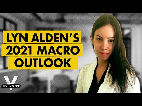 Lyn Alden's 2021 Macro Outlook