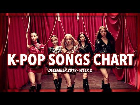 (TOP 100) K-Pop Songs Chart | December 2019 (Week 2)