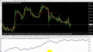 SABARA_OP_EA _MQ4__fixed lot _stop lose _start with 100 $