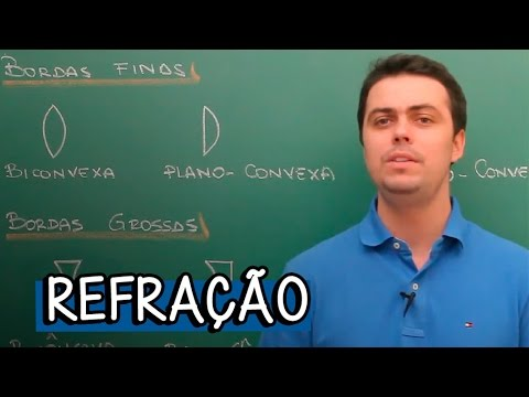 Classificação De Lentes - Extensivo Física | Descomplica