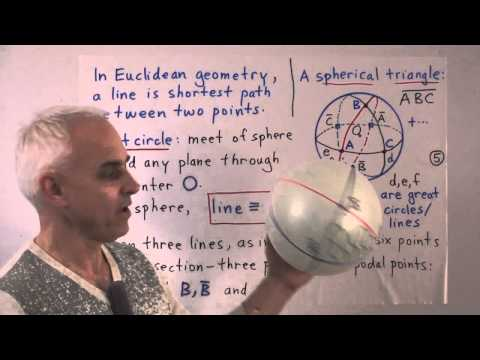 UnivHypGeom33: Spherical and elliptic geometries: an introduction