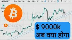 Bitcoin Latest News & Price Update || Bitcoin In Hindi