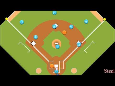 Intro to Baseball: Stolen Base