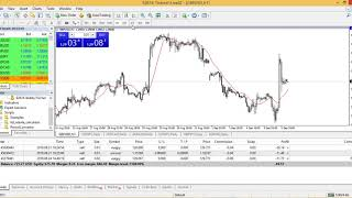 Analisa harian major pair Forex Edu support resistance h4 6 September 2018