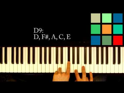 How To Play A D9 Chord On The Piano