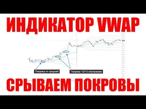 VWAP - продвинутый индикатор VSA анализа