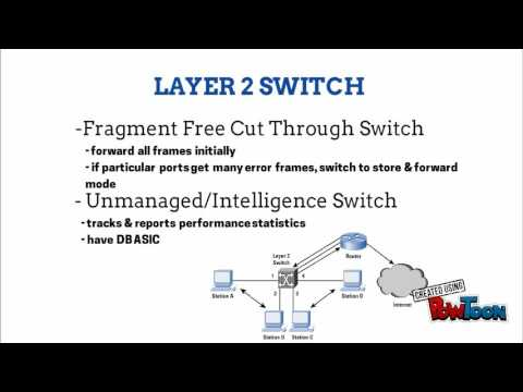Differences Between, layer 2 and Layer 3, switches