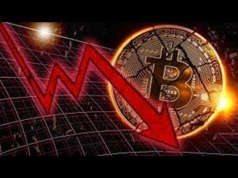 Futures Crashed Bitcoin Again!