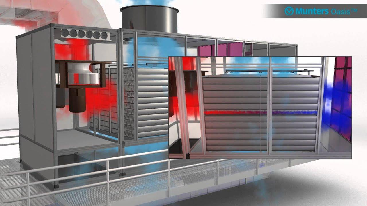 Indirect Evaporative Cooler : Oasis indirect evaporative cooler youtube