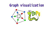 Diagram editor in qt using bgl and graphviz youtube 854 ccuart Images
