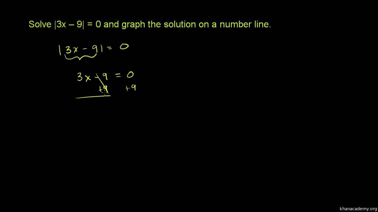 Ligninger med absolutte (numeriske) værdier