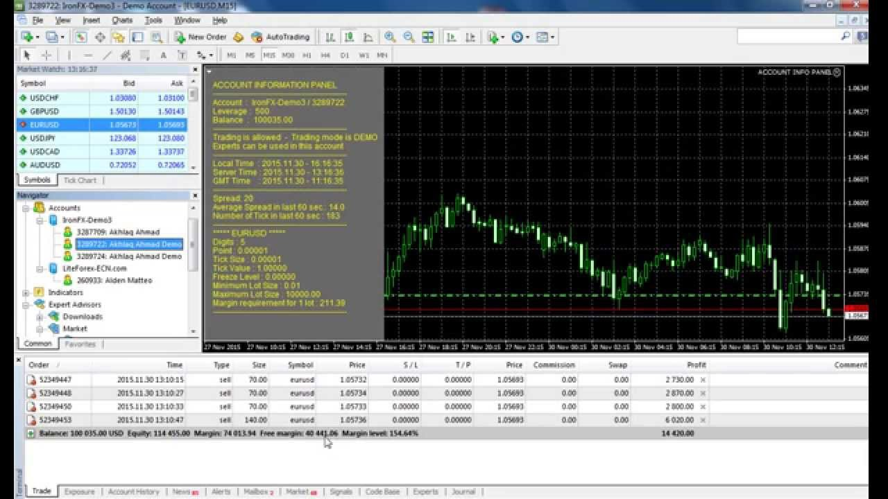 Trading forex with 500 dollars