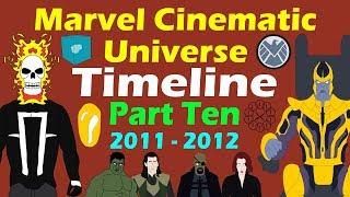 Marvel Cinematic Universe: Timeline Part 10 (2011 - 2012 Updated)