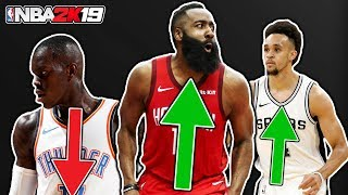 5th Roster Update Of NBA 2K19