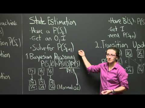 Rec 14   MIT 6.01SC Introduction to Electrical Engineering and Computer Science I, Spring 2011 ...