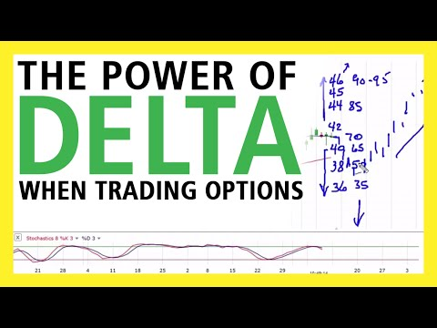 How is delta in options traded