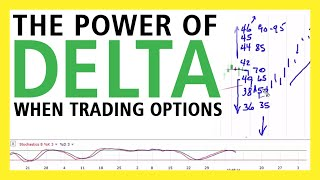 Bill Poulos & Profits Run Present: The Power of Options Delta When Trading (What Is Delta)