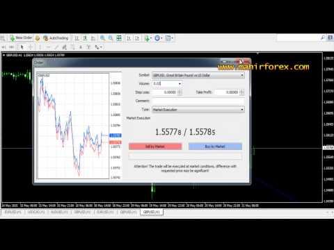 Simple Forex Trading Strategy On News | Strategi Trading Forex Terbaik dan Simple Saat Ada News