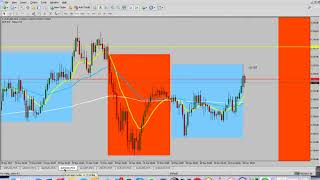 Tips For Better Forex Trading Results