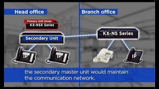 Panasonic Reliable Business Communication System