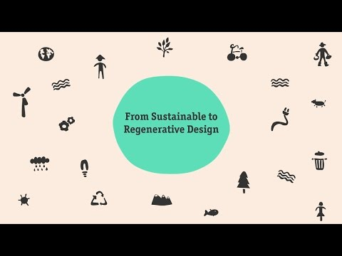 Sustainability Snack. From Sustainable to Regenerative Design
