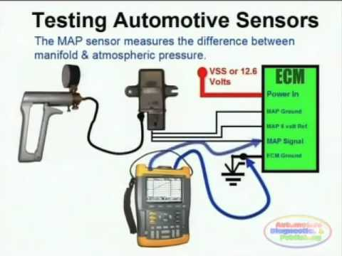 Ls3 Map Sensor Wiring Diagram 1990 Honda Accord Lx Stereo Fh Schwabenschamanen De Youtube Rh Com