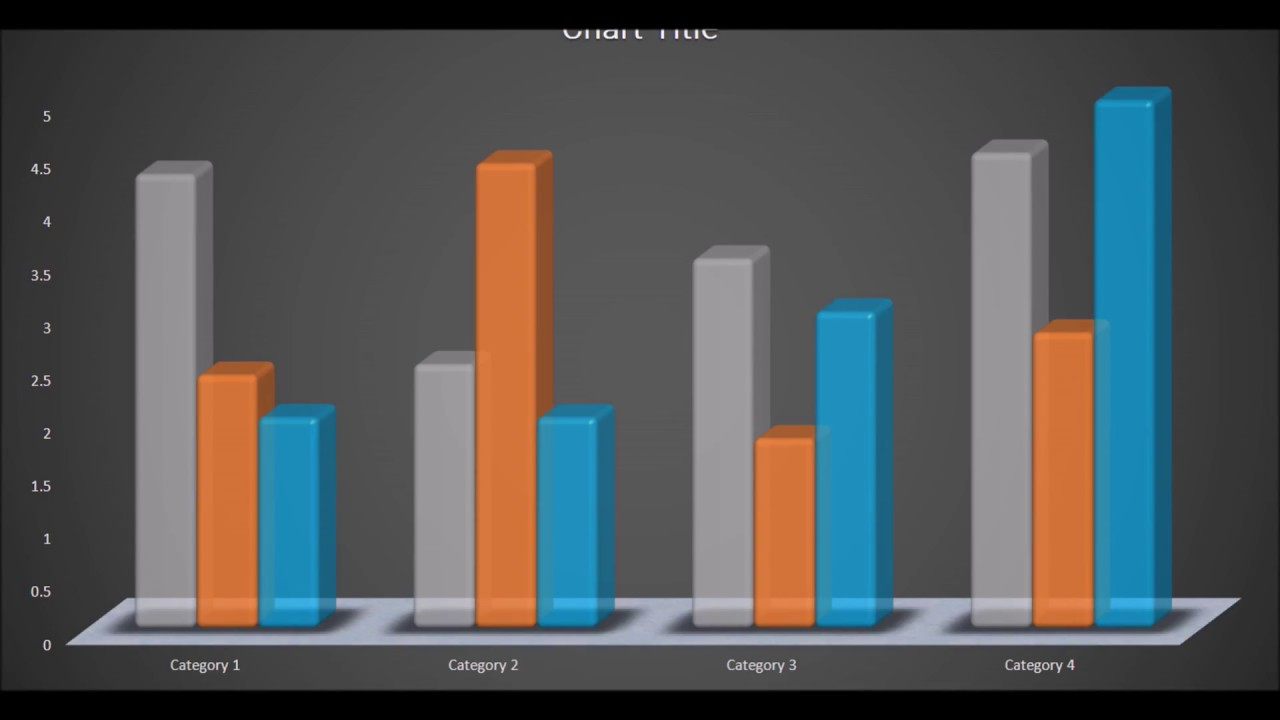how to create 3d bar graph  microsoft powerpoint 365