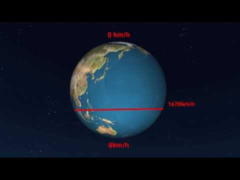 THE FACT OF THE SHAPE PF THE EARTH ?