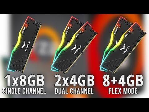 Single Channel (8GB)