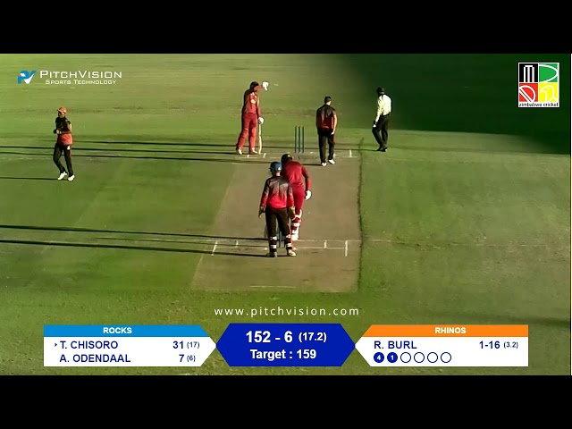Zimbabwe Domestic T20 | Rhinos v Rocks