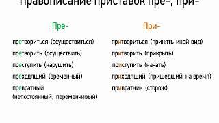 Правописание приставок пре- и при- (5 класс, видеоурок-презентация)