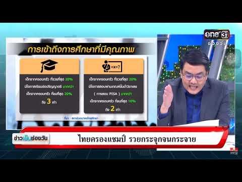 ความเหลื่อมล้ำทางเศรษฐกิจของไทย