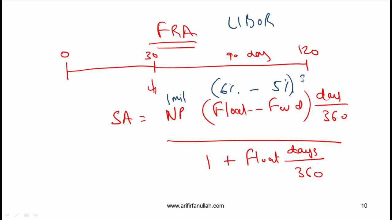 Cfa Level I Forwards Video Lecture By Mr Arif Irfanullah Part 2