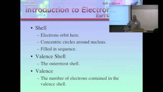 Electronics 110 Lecture 1 Fundamentals of Electricity